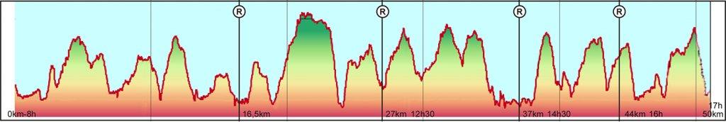 Dénivelé Trail La Bouillonnante 50km