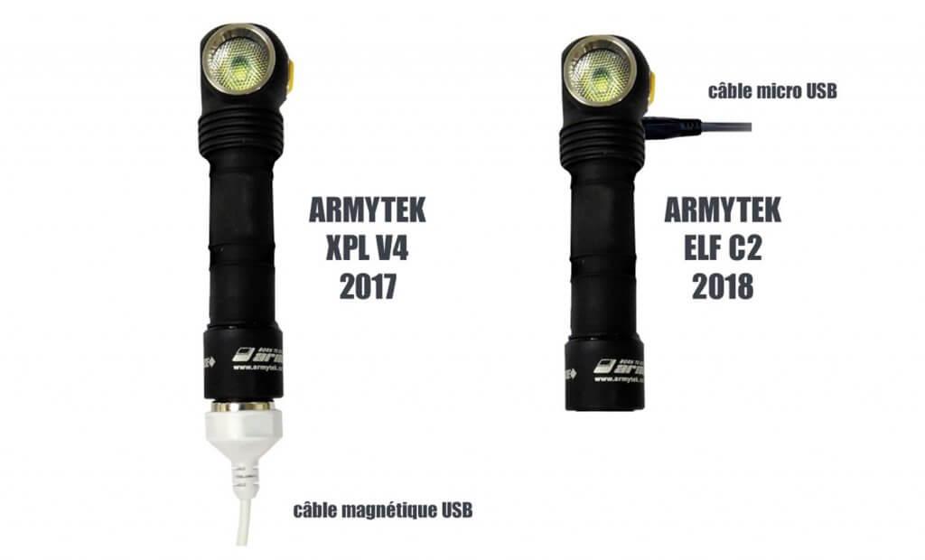 armytek charge