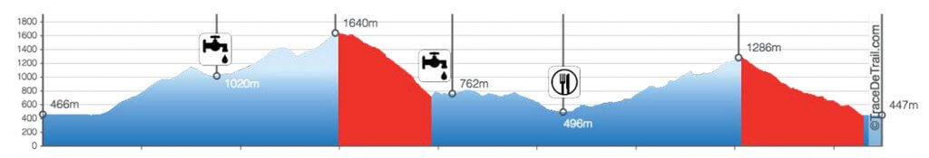 Dénivelé Trail Marathon race - 42km